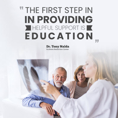 The first step in providing helpful support is education small