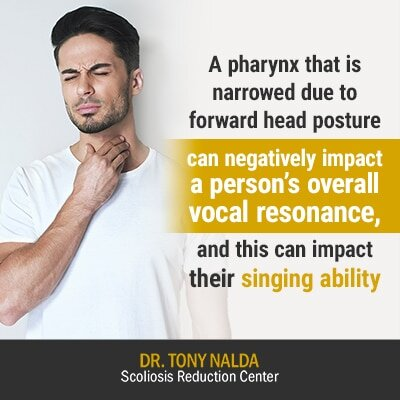 a pharynx that is narrowed