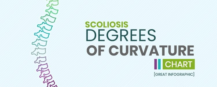 scoliosisdegreesofcurvaturechart