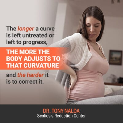 the longer a curve