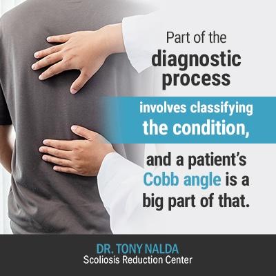 part of the diagnostic process 400