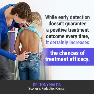 while early detection doesnt guarantee 400