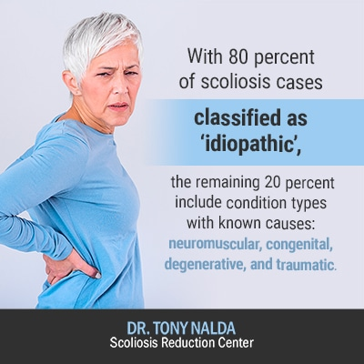 with 80 percent of scoliosis cases 400