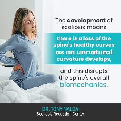 the development of scoliosis means 400